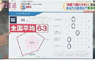 BS12「NEXT1」